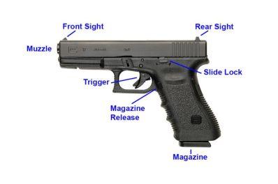 e0a7b6ff1c1e2f3bc9ebf38aabae4059--glock-handgun